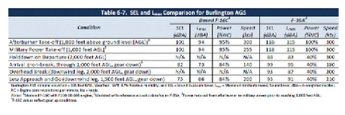 Verschil in geluid tussen F16 en F35 verschillend ervaren